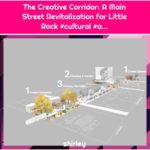 The Creative Corridor: A Main Street Revitalization for Little Rock #cultural #a...