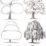 Bocetos | Dibujo - Instructions | Pinterest | Difference ... - #instructions #Bocetos ...